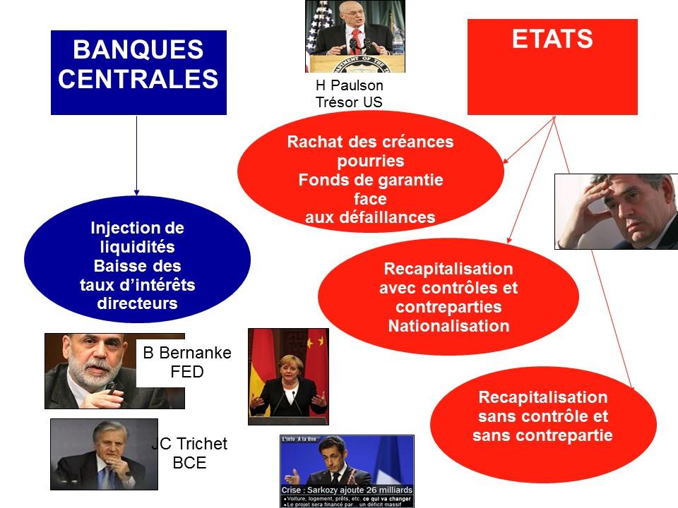 Diapositive28