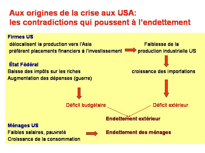 Diapositive9 (2)